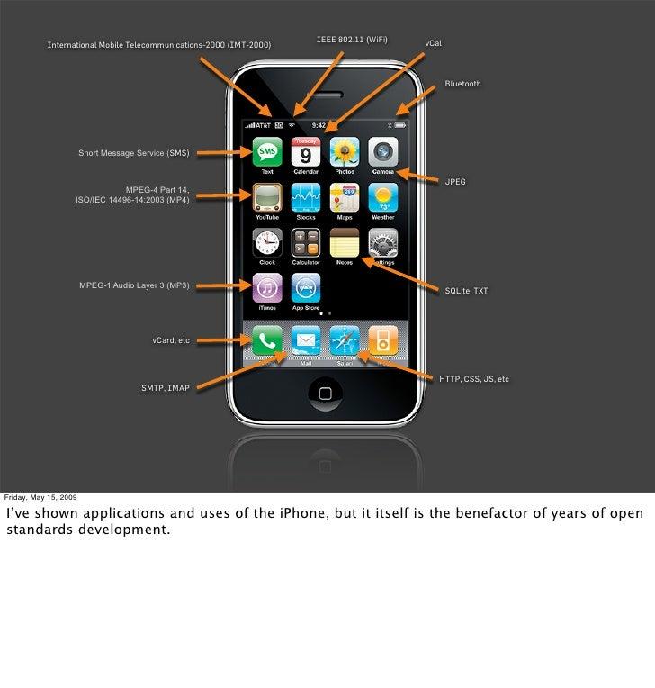 IEEE 802.11 (WiFi)   vCal            International Mobile Telecommunications-2000 (IMT-2000)                              ...