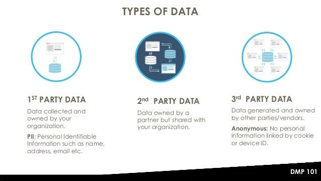 The DMP 101 - Data Management Platforms Explained Slide 3