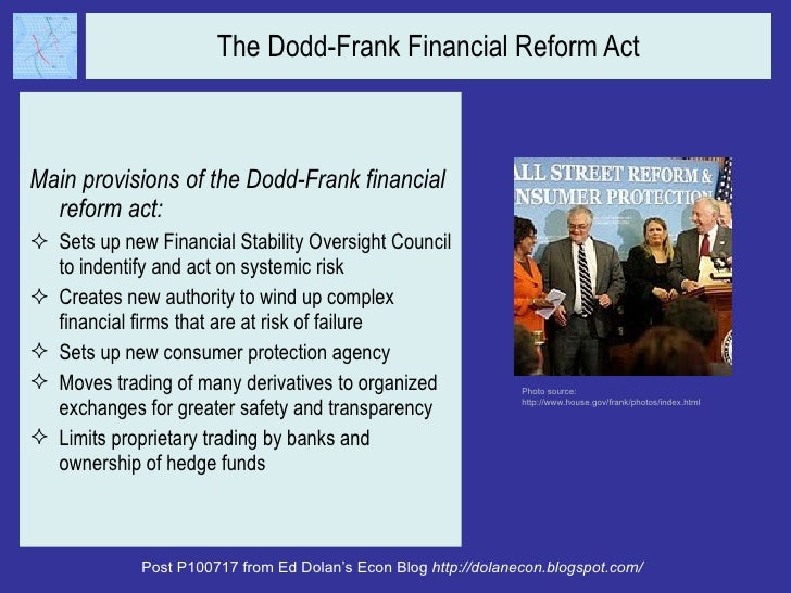 Dodd–Frank Wall Street Reform and Consumer Protection Act