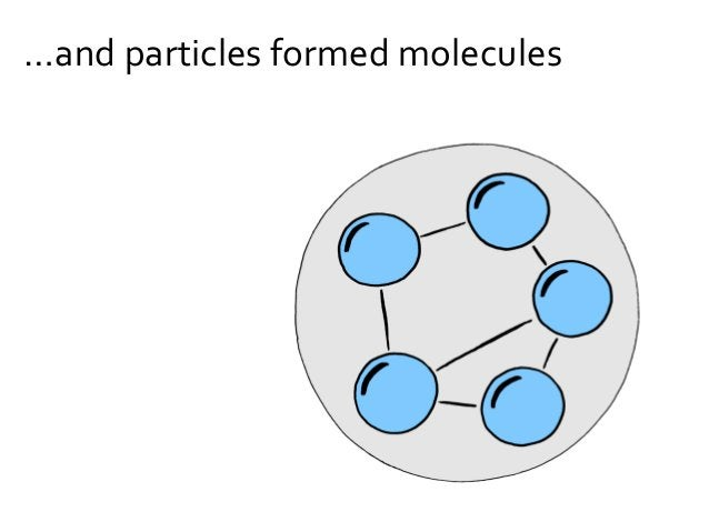 …and then strings formed particles