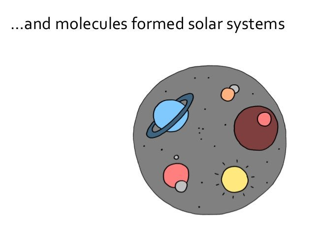 …and particles formed molecules