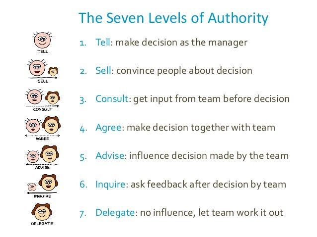 Empower the team empower individualsor Choose (sorry, no magic formula)