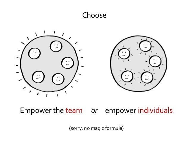 Empowerment is an investment Beware of the micromanagement trap (no patience while waiting for ROI)