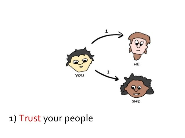 3) Help people to trust each other