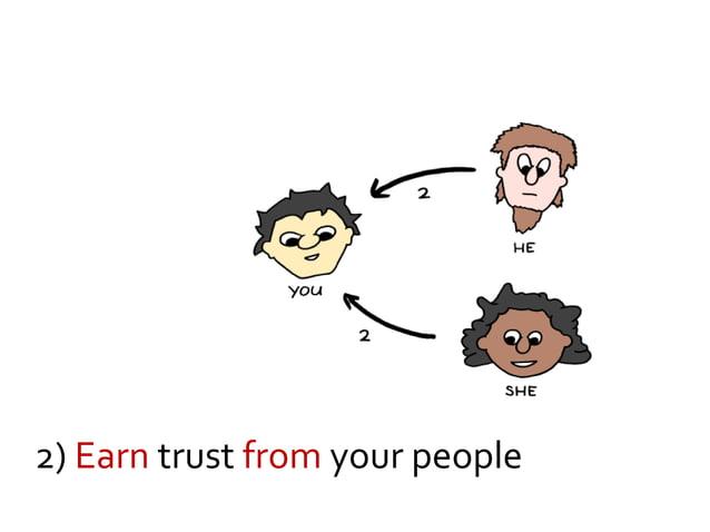 4)Trust yourself