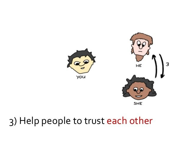 The four types of trust