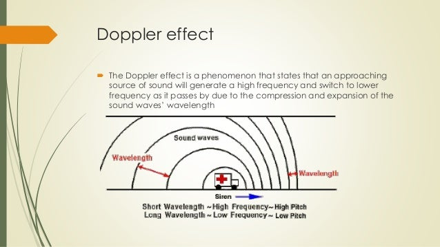 lab 2 doppler effect Unit 3 lab 3: the doppler effect teacher version 2 figure 2 a train at rest sending out sound waves figure 3 a train in motion sending out sound.