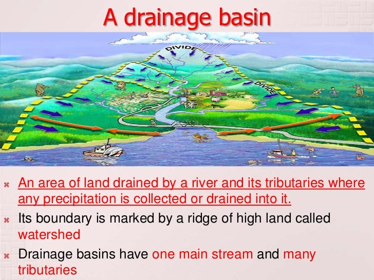 The drainage basin as a system lesson 2 for What is drainage system