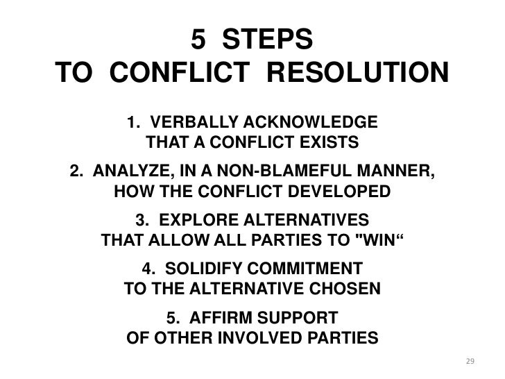 Conflict Resolution Worksheets For Workplace conflict resolution – Conflict Worksheets