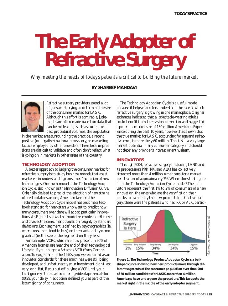 TODAY'S PRACTICE         The Early Adopter of          Refractive Surgery     Why meeting the needs of today's patients is...