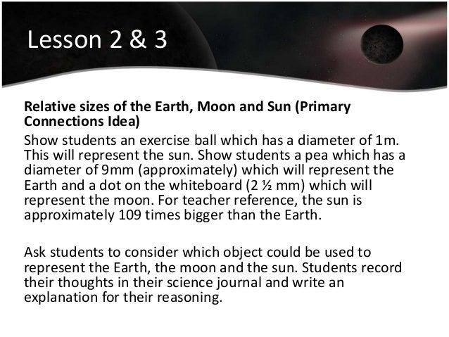 The Earth Moon And Sun Teaching Unit