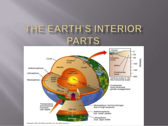 earths interior parts