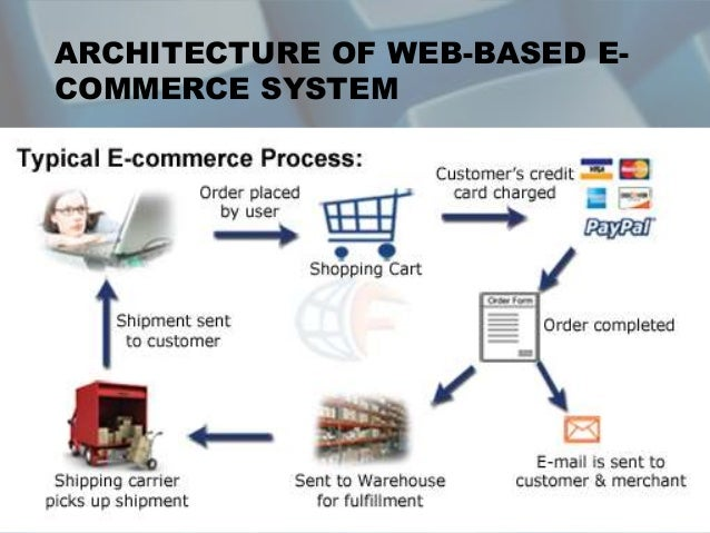 The e commerce sector for E commerce system architecture diagram