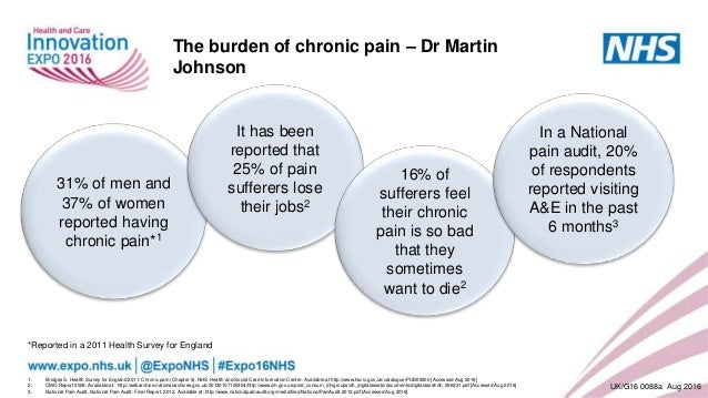 The Emotional and Psychological Impacts of Chronic Pain