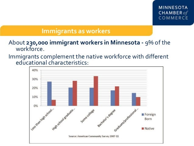are illegal immigrants an economic drain Undocumented immigrants' state & local tax contributions released march 2nd, 2017 a newly updated report released today provides data that helps dispute the erroneous idea espoused during president trump's address to congress that undocumented immigrants are a drain to taxpayers.