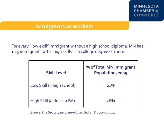 economic and social contributions of immigrants The economic impact of illegal immigrants in the united states is challenging to measure and and unrequited contributions to social.