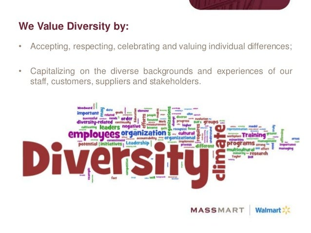 Diversity: Recognizing and Valuing Differences in People - PowerPoint PPT Presentation
