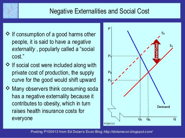 Posting P100413 from Ed Dolan's Econ Blog http://dolanecon.blogspot.com/ Negative Externalities and Social Cost  If consu...