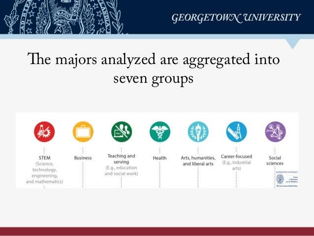 The Economic Value of College Majors Slide 3