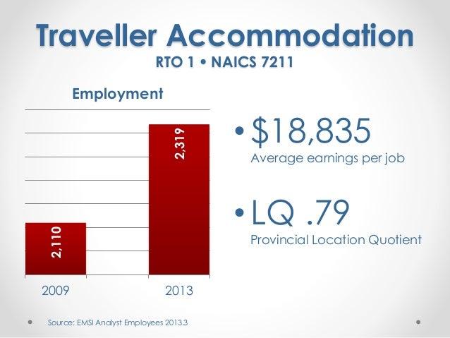 Communicating The Economic Value Of Tourism