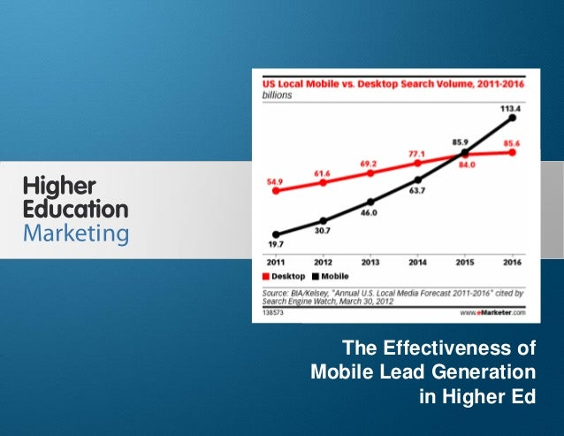 The Effectiveness of Mobile Lead Generation in Higher Ed Slide 1 The Effectiveness of Mobile Lead Generation in Higher Ed
