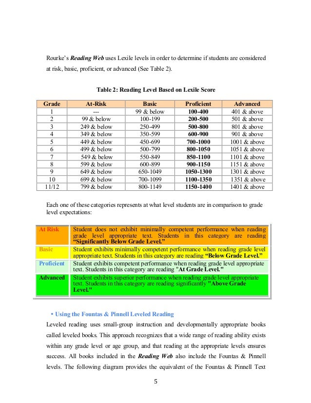 fountas and pinnell level chart appendix