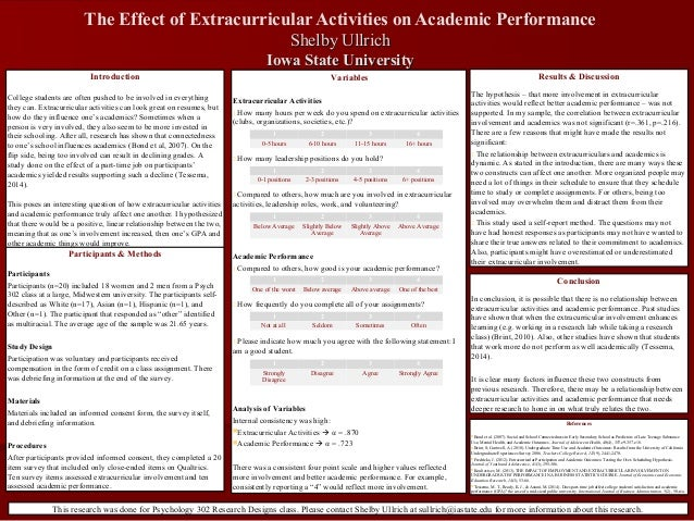 how participation in extracurricular activities impact Focused on the impact that participation in extracurricular activities had grade point average, absentee rate, sat scores, and success on the georgia high school graduation test.