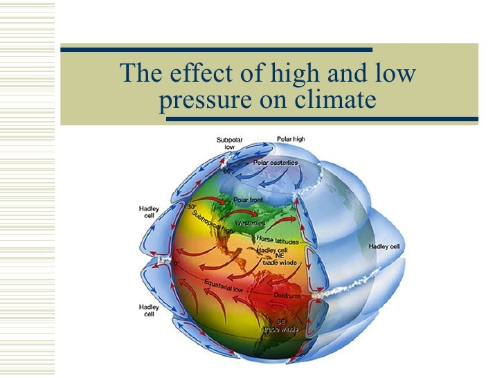 The effect of high and low pressure on climate