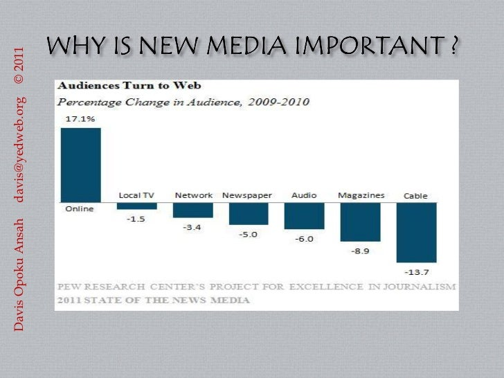 the effect of new media H6: the effect of a journalist's self-disclosure (a) and interaction on audience (b) via social media on audience perceptions of the journalist's news product in the professional dimension is mediated by audience perceptions of the journalist.
