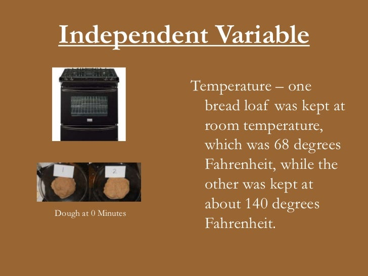 Under Conditions For Which The Same Room Temperature