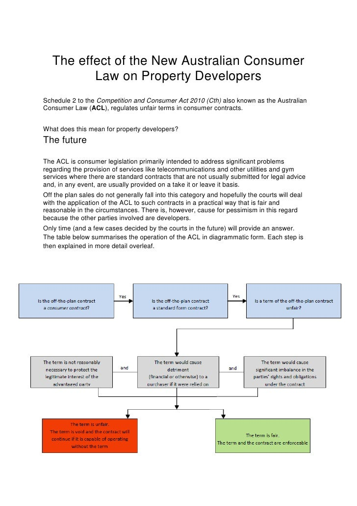 The effect of the New Australian Consumer          Law on Property DevelopersSchedule 2 to the Competition and Consumer Ac...