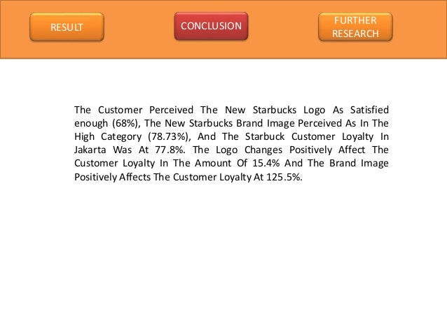 The Effect Of The New Logo And Brand Image Towards The