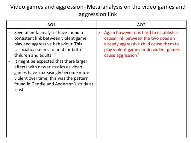 the effects of computer video games in This study aimed to investigate the effects of addiction to computer games on  development of electronic and computer games are a great threat for youth and.