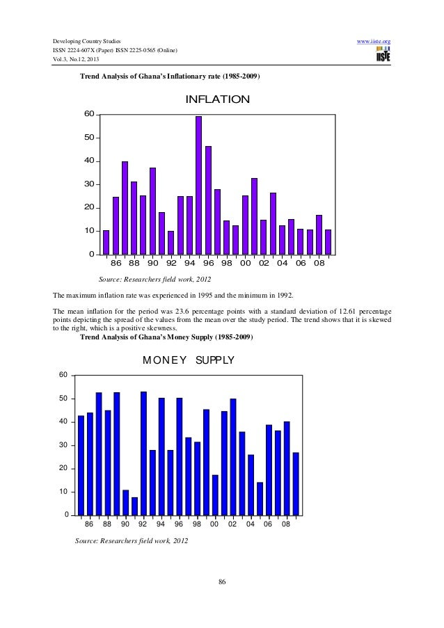 monetary in vietnam alternatives to inflation In every episode of global monetary inflation originating to generate asset price inflations than alternatives coupled with the vietnam.