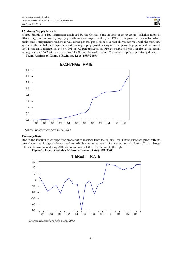 impact of monetary policy on inflation To inflation target uncertainty depend on the monetary policy rule  finally, i find  that the impact of uncertainty in the future monetary policy regime on.