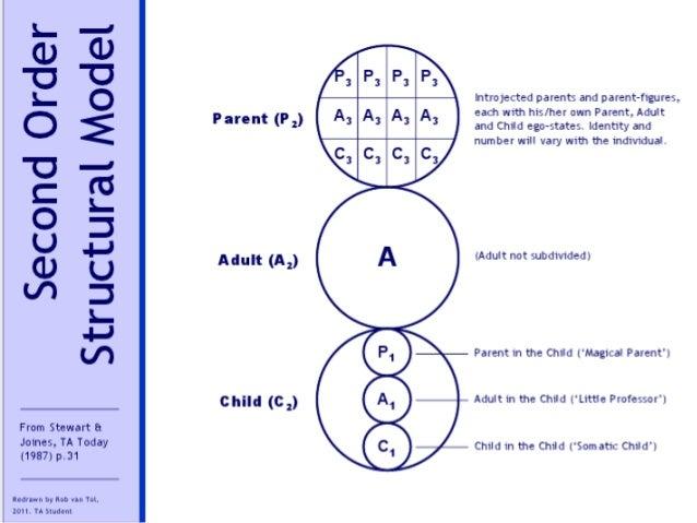 Soal Matematika Sd Yang Sulit Soal Un Sd Yogyakarta 2015 Soal Ipa Sd Kelas 6 Beserta Kunci