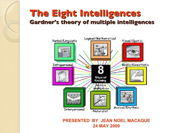 The Eight Intelligences Gardner's theory of multiple intelligences  PRESENTED  BY  JEAN NOEL MACAQUE 24 MAY 2009