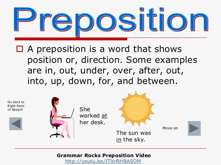 8 Parts Of Speech Powerpoint