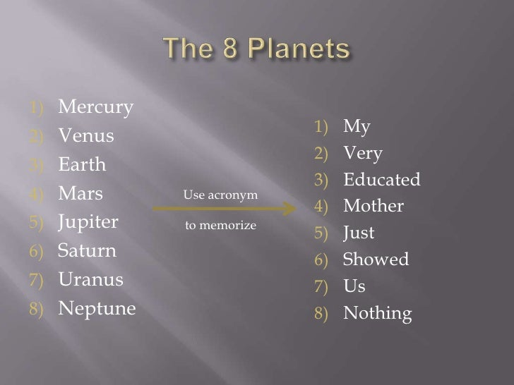 Acronyms of the Order of the Planets From Sun (page 2 ...