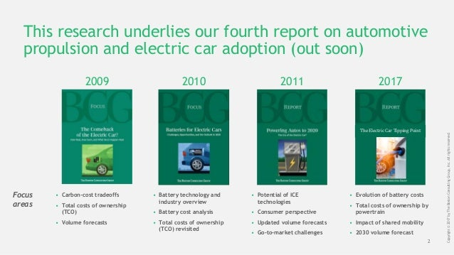 The Electric Car Tipping Point Slide 2