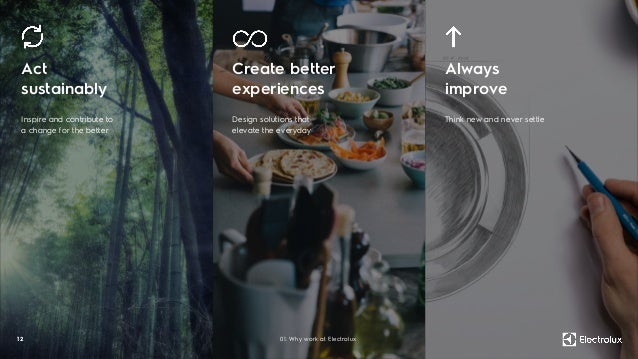 1 2 Create better experiences Design solutions that elevate the everyday Always improve Think new and never settle Act sus...