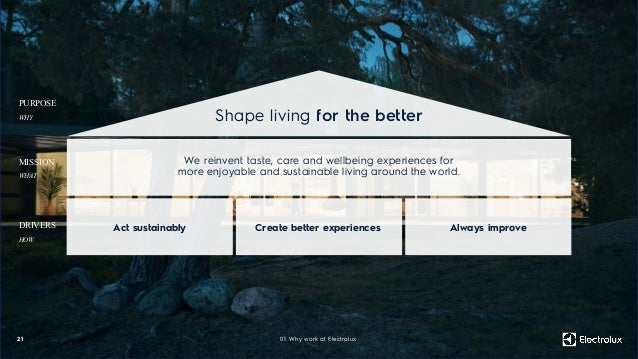 Shape living for the better We reinvent taste, care and wellbeing experiences for more enjoyable and sustainable living ar...