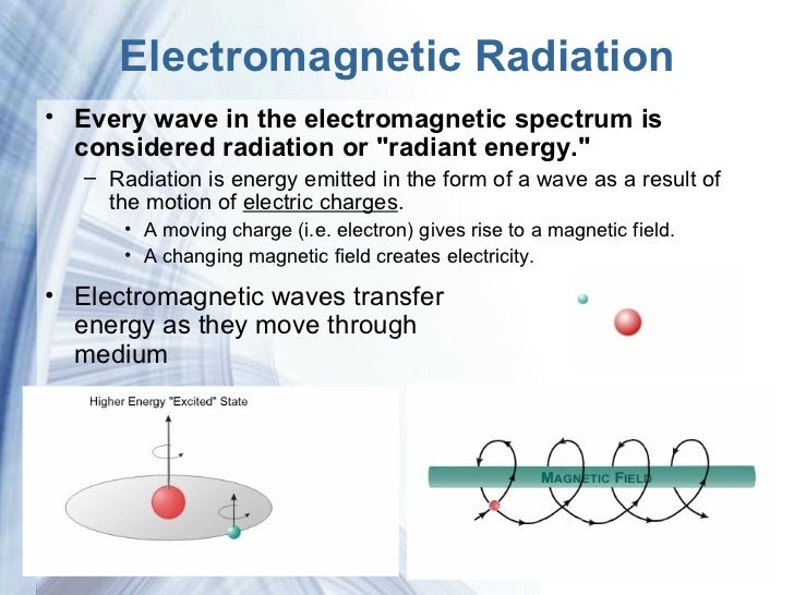 What Is Electromagnetic Radiation Spectrum Definition ...