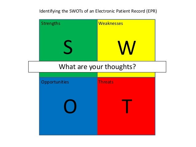 s w o t analysis curb records Free swot analysis papers, essays, and research papers my account search results free essays good essays better swot analysis of boeing corp.
