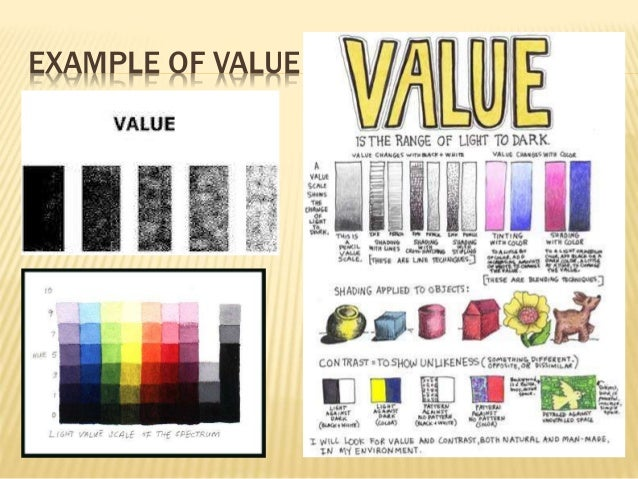 Form And Value In Art : The elements of art