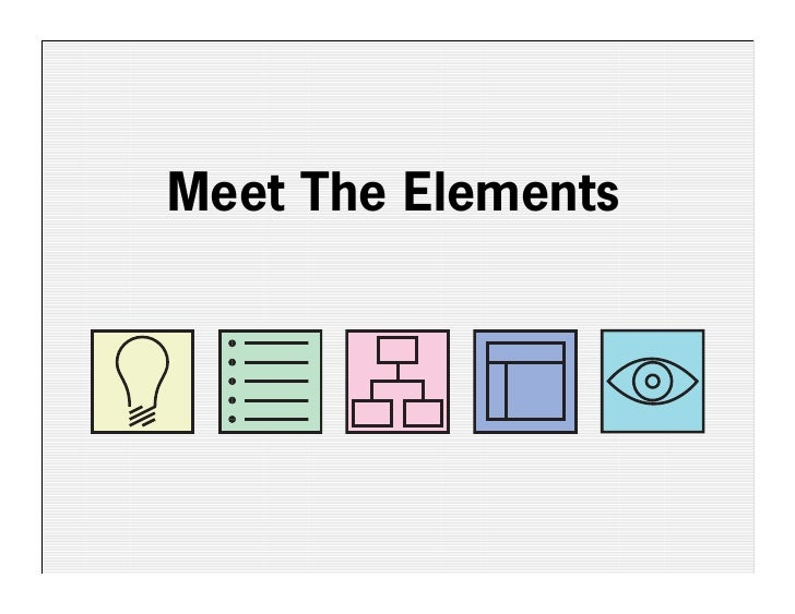 The Elements Of User Experience Slide 2