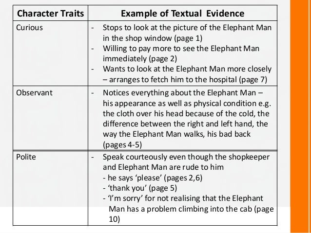the elephant man chapter summaries setting characters   39