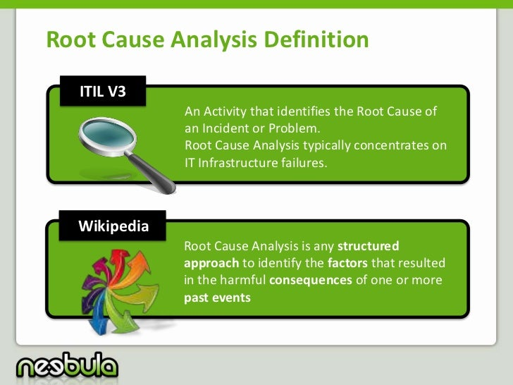 The elusive root cause