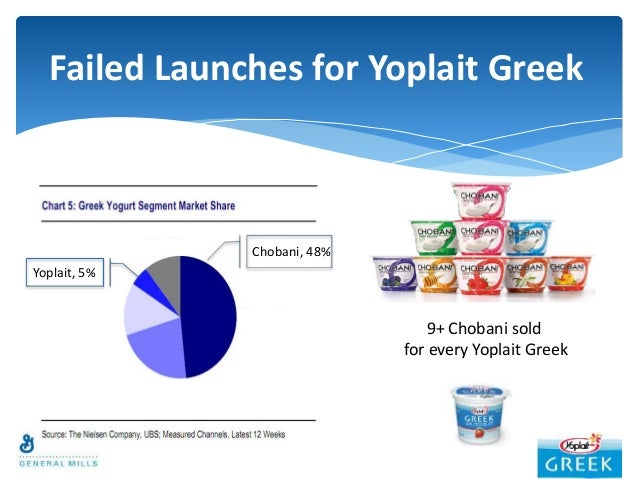 yoplait stock market