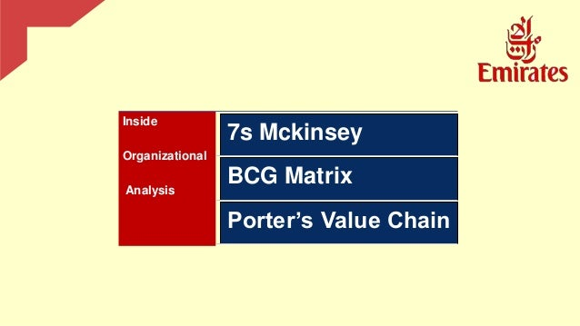 mckinsey 7s airline industry Emirates strategy analysis  organizational analysis the mckinsey 7s bcg matrix porter's value  airline industry threats are low.